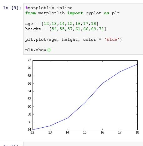 pythonGraphs