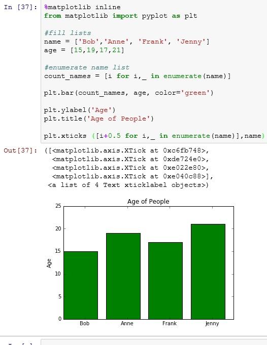 pythonGraphs3.jpg
