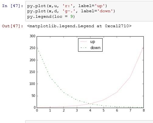 pythonLine5
