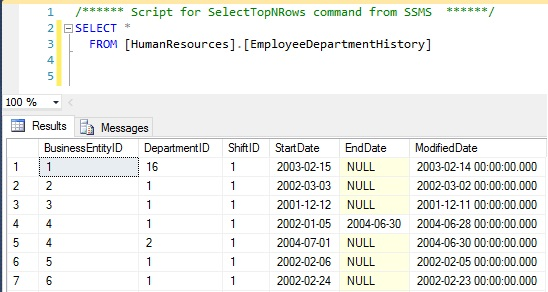 Sql Query Analytics4all
