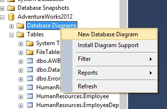Ms sql server database diagrams analytics4all if you get the following error you database does not have an owner assigned ccuart Images
